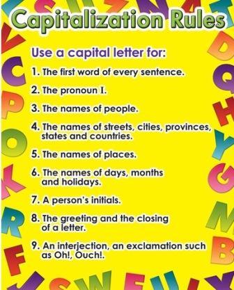 کدام کلمات در زبان انگلیسی با حروف بزرگ شروع می شوند