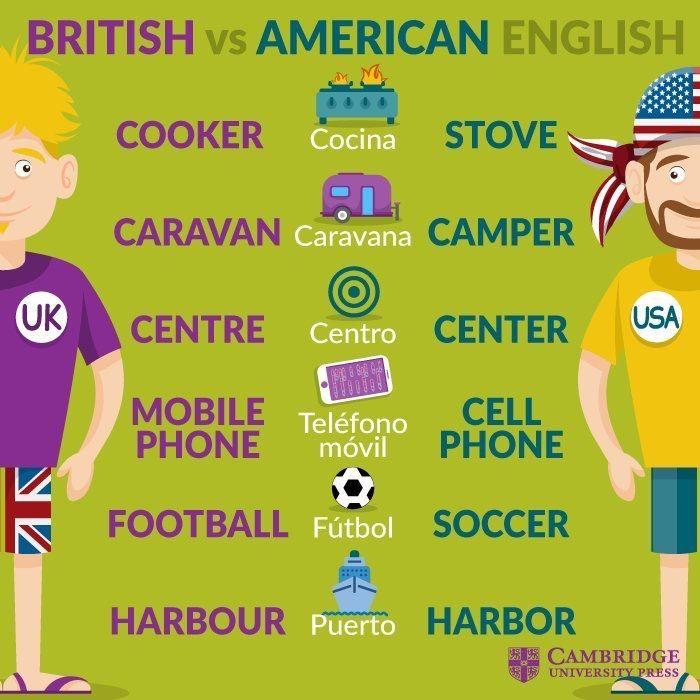 تفاوت های دیگر انگلیسی آمریکایی و بریتانیایی