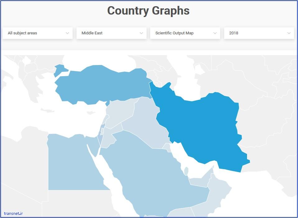 وضعیت انتشارات مقالات علمی در خاورمیانه