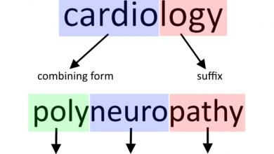 درک واژگان پزشکی