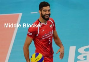 Middler Blocker