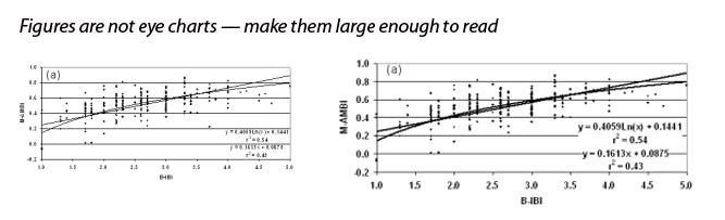 استفاده از فونت مناسب در نمودارها