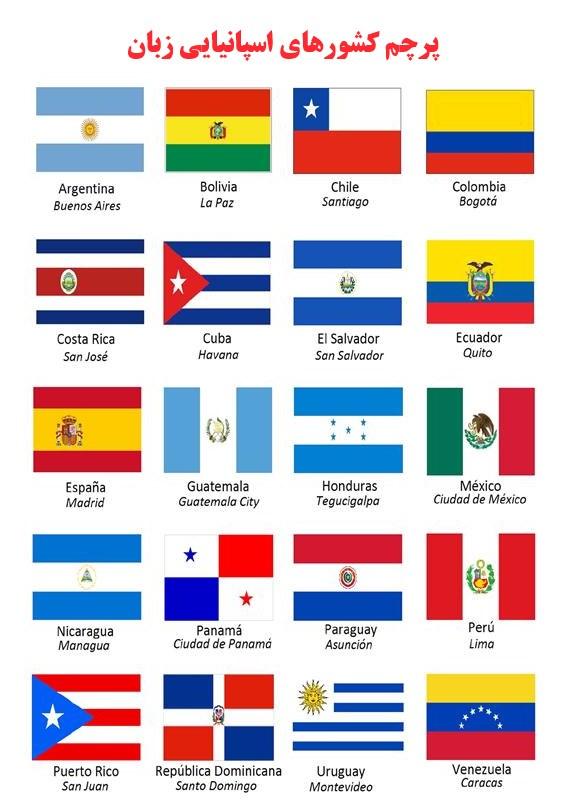 پرچم کشورهای اسپانیایی زبان
