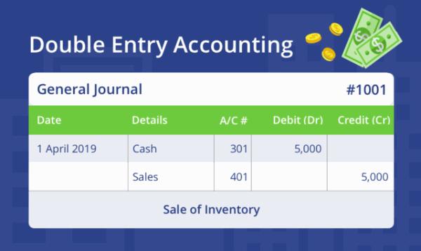 حسابداری دو طرفه