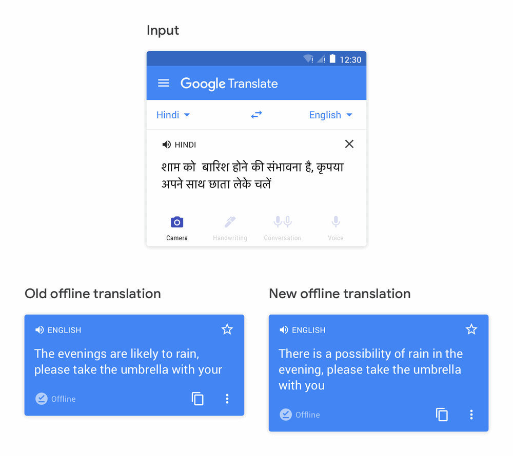 بهبود ترجمه آفلاین گوگل