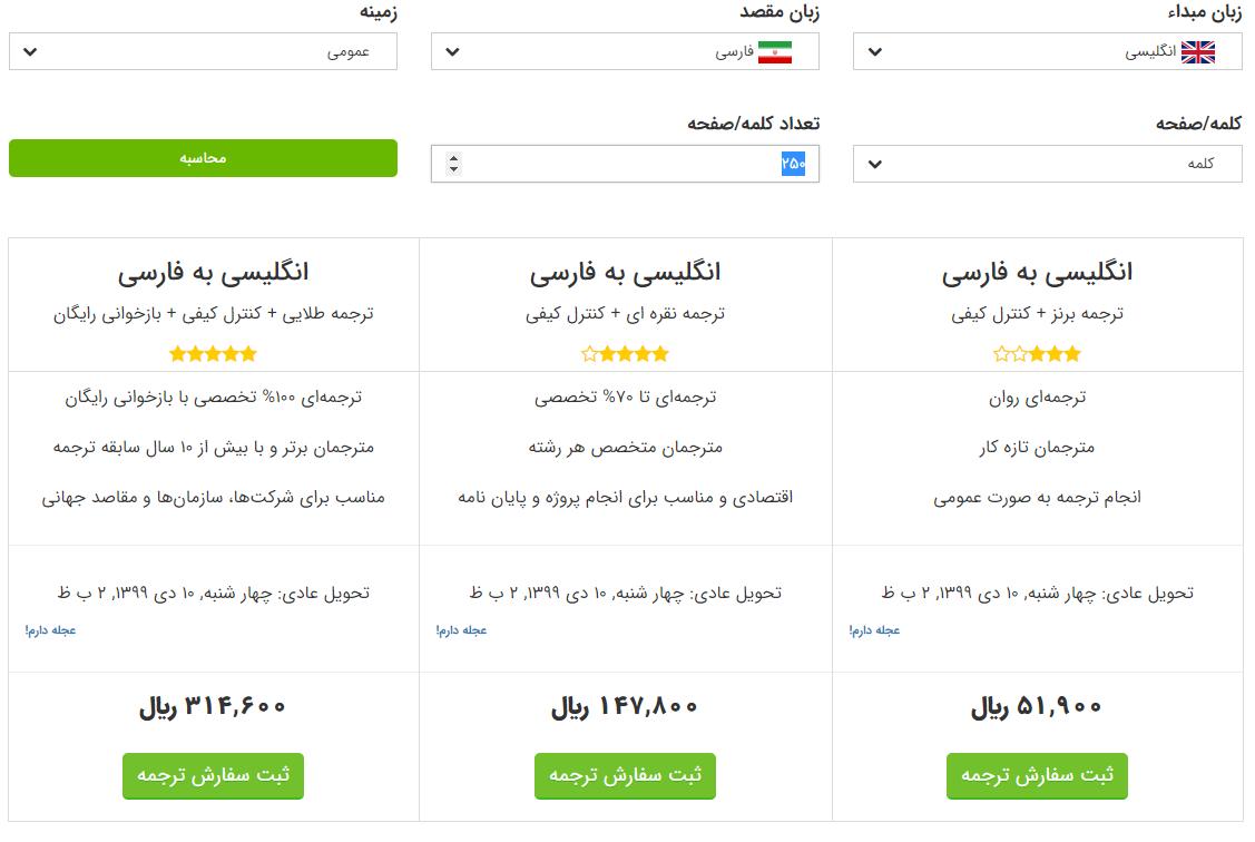 قیمت هر خط ترجمه انگلیسی به فارسی در شبکه مترجمین ایران